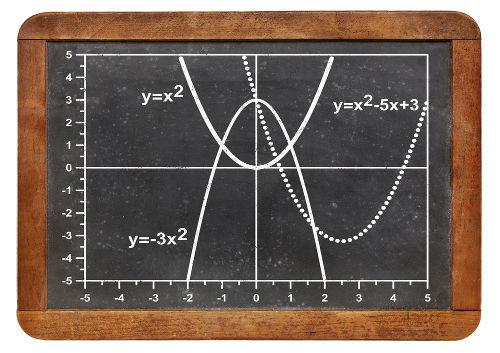 O vértice é o ponto mais alto de uma parábola com concavidade voltada para baixo
