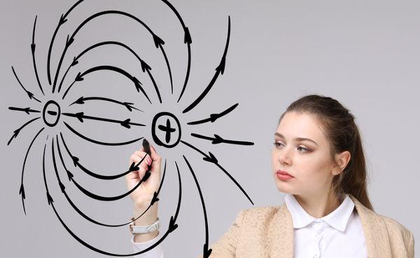 """Linhas de força do campo elétrico apontam para """"fora"""" das cargas positivas e """"dentro"""" das cargas negativas"""