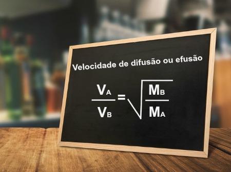 Uma das fórmulas utilizadas para calcular a velocidade de difusão e efusão de um gás