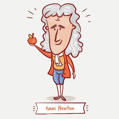 A terceira lei de Newton e a relação entre forças peso e normal