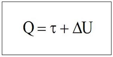 Equação geral da Primeira Lei da Termodinâmica