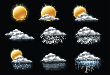 Clima: variações sucessivas do tempo atmosférico