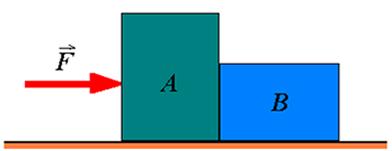 Blocos em contato sujeitos à ação de uma força de intensidade F