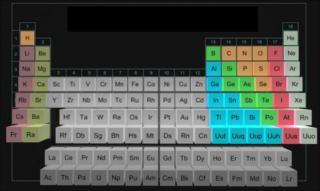 Os elementos representativos estão coloridos na Tabela Periódica acima