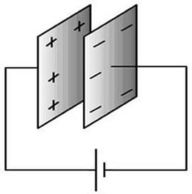 Entendendo a equação do armazenamento elétrico