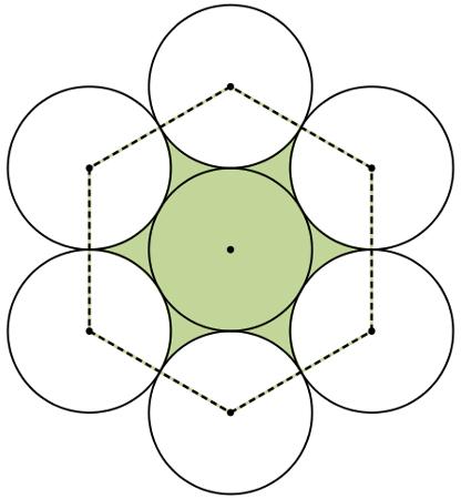 Área da diferença entre duas figuras