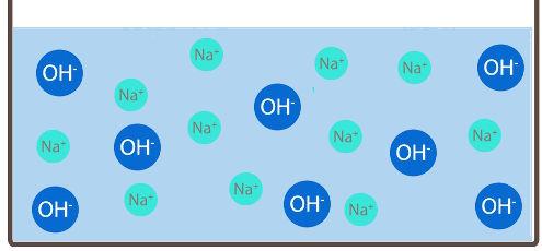 É possível calcular o pOH de uma solução de Hidróxido de Sódio (NaOH)