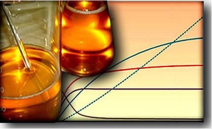 O estudo da velocidade das reações se baseia na análise gráfica