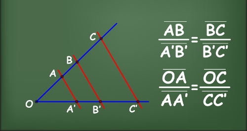 O Teorema de Tales é usado para a compreensão da proporcionalidade