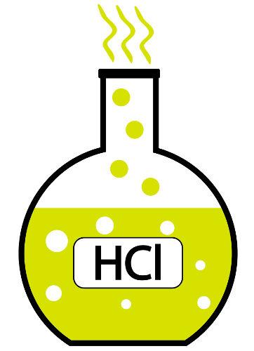 Fórmula do ácido clorídrico