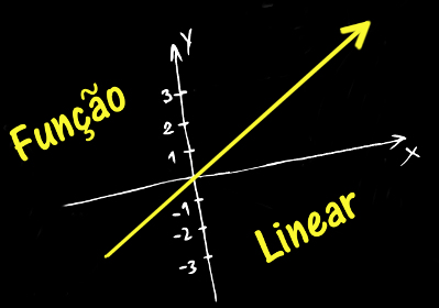 Confira o que é uma função linear e como é o seu gráfico!