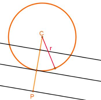 Reta tangente, externa ou secante são as posições entre reta e circunferência