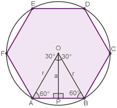 As relações métricas podem ser usadas para calcular medidas do hexágono regular inscrito em uma circunferência