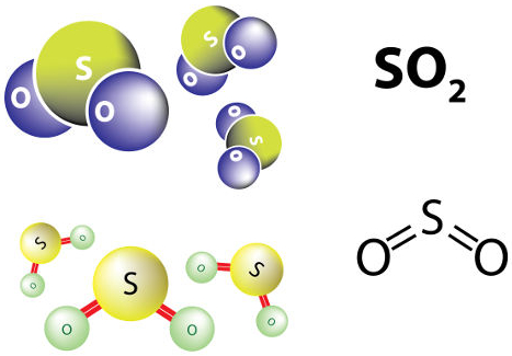 O dióxido de enxofre é produzido em toda reação de ustulação