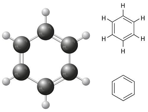 O benzeno é um dos principais exemplos de substância com cadeia carbônica fechada