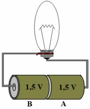 Figura 1- Circuito elétrico com geradores associados em série