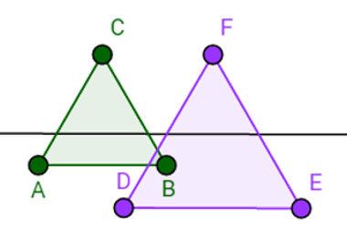 Teorema que avalia os resultados de uma reta paralela a um lado de um triângulo