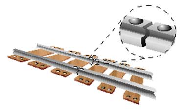 Espaço deixado entre os trilhos de trens de ferro por causa da dilatação térmica que sofrem.