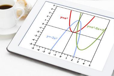O gráfico de funções do segundo grau é uma parábola