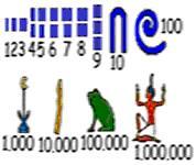 Símbolos Egípcios.