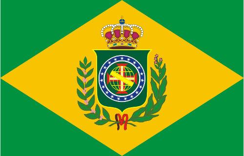Questões sobre o Brasil Império no Enem