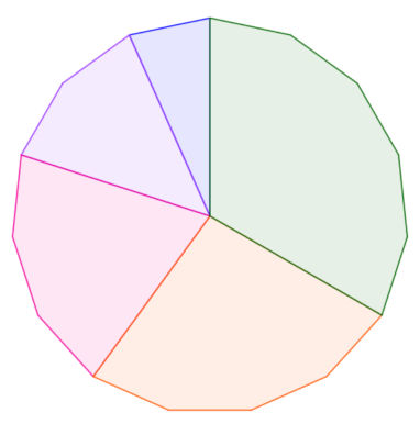 Polígono formado por outros polígonos com número de lados em progressão aritmética