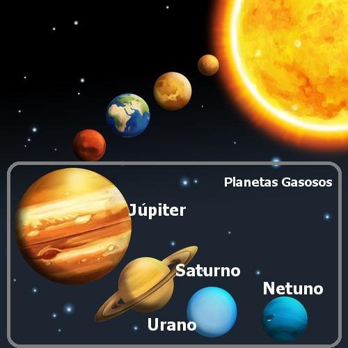 Os planetas gasosos são os maiores do Sistema Solar