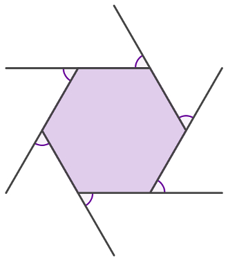 Ângulos externos de um hexágono regular