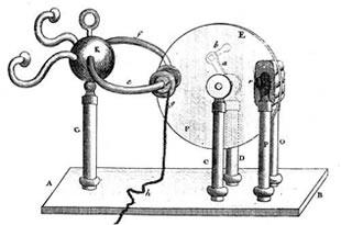 Máquina Eletrostática