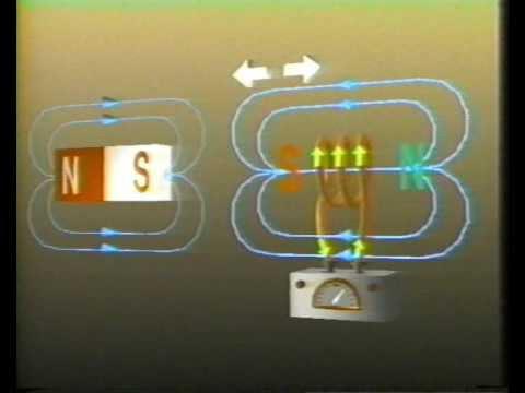 Representação eletromagnética