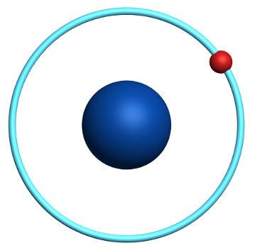 Representação de um átomo de hidrogênio