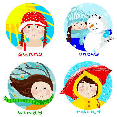 How's the weather today? / Como está o tempo hoje?