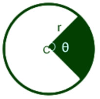 Medindo a área do arco de um círculo