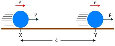 Objeto se movendo com velocidade constante do ponto X até o ponto Y graças a uma força F aplicada