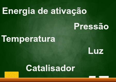 Exemplos de tópicos fundamentais de Cinética Química