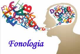 Fonologia é a parte da gramática que estuda os sons das palavras