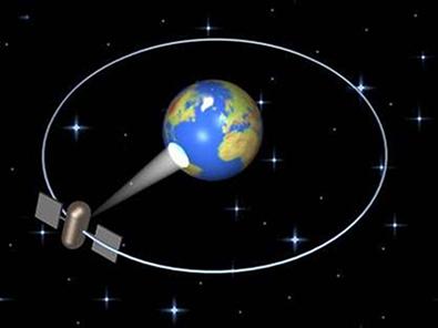 O satélite está sob o efeito do campo gravitacional gerado pela Terra