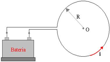 Espira circular percorrida por uma corrente elétrica fornecida pela bateria