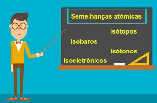 Conhecer os tipos de semelhanças atômicas auxilia no cálculo do número de partículas dos átomos
