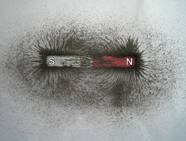 O campo magnético pode ser demonstrado jogando-se limalhas de ferro sobre o ímã em forma de barra
