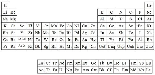 A Tabela Periódica dos elementos químicos