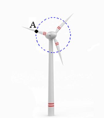 Enquanto o cata-vento gira, o ponto A descreve um movimento circular