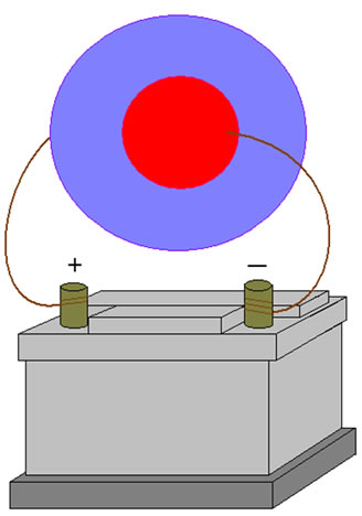 Capacitor esférico ligado a uma bateria