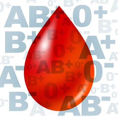 Sistema ABO e as possíveis transfusões sanguíneas