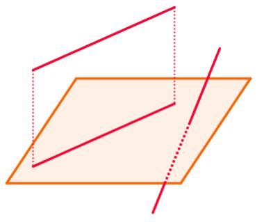 Todas as posições relativas entre reta e plano presentes na mesma ilustração
