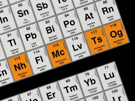 Siglas e nomes dos novos elementos químicos