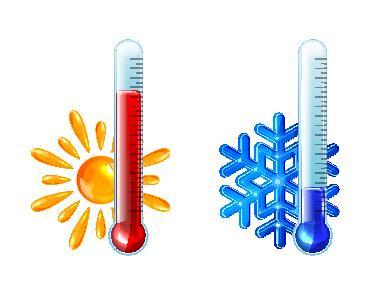 Os climogramas ajudam-nos a entender a dinâmica climática ao longo do ano