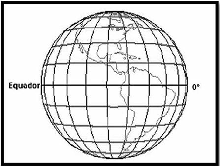 Sistema de coordenadas geográficas: latitude e longitude