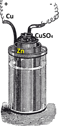 A pilha de Daniell (figura acima) funcionava porque a reação de oxirredução em que o zinco doa elétrons para o cobre é espontânea