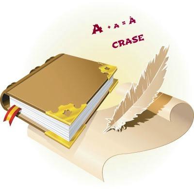 """O acento indicador da crase é resultante da junção do artigo """"a"""" + a preposição """"a"""", o que resulta em À"""